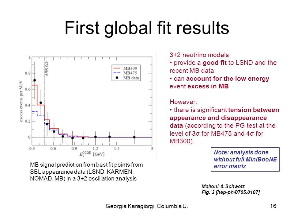Georgia Karagiorgi, Columbia U.16 First global fit results Maltoni & Schwetz Fig.