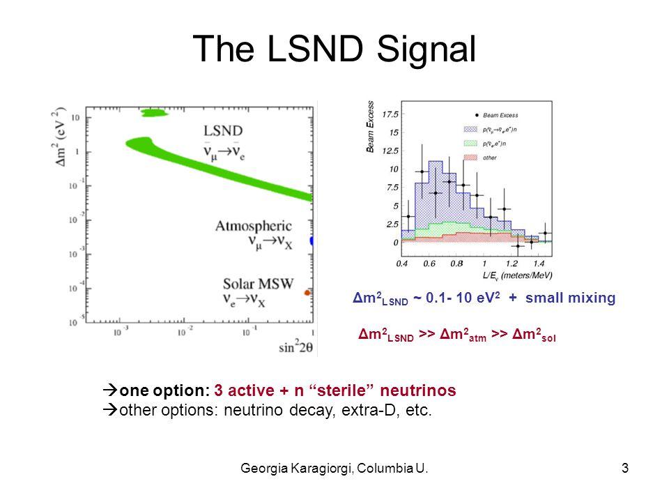 Georgia Karagiorgi, Columbia U.3 The LSND Signal Δm 2 LSND >> Δm 2 atm >> Δm 2 sol Δm 2 LSND ~ 0.1- 10 eV 2 + small mixing  one option: 3 active + n sterile neutrinos  other options: neutrino decay, extra-D, etc.