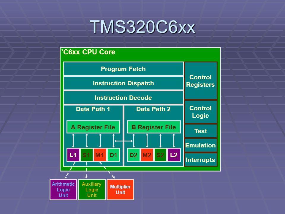 TMS320C6xx Arithmetic Logic Unit Auxiliary Logic Unit Multiplier Unit 'C6xx CPU Core Data Path 1 D1M1S1L1 A Register File Data Path 2 L2S2M2D2 B Regis