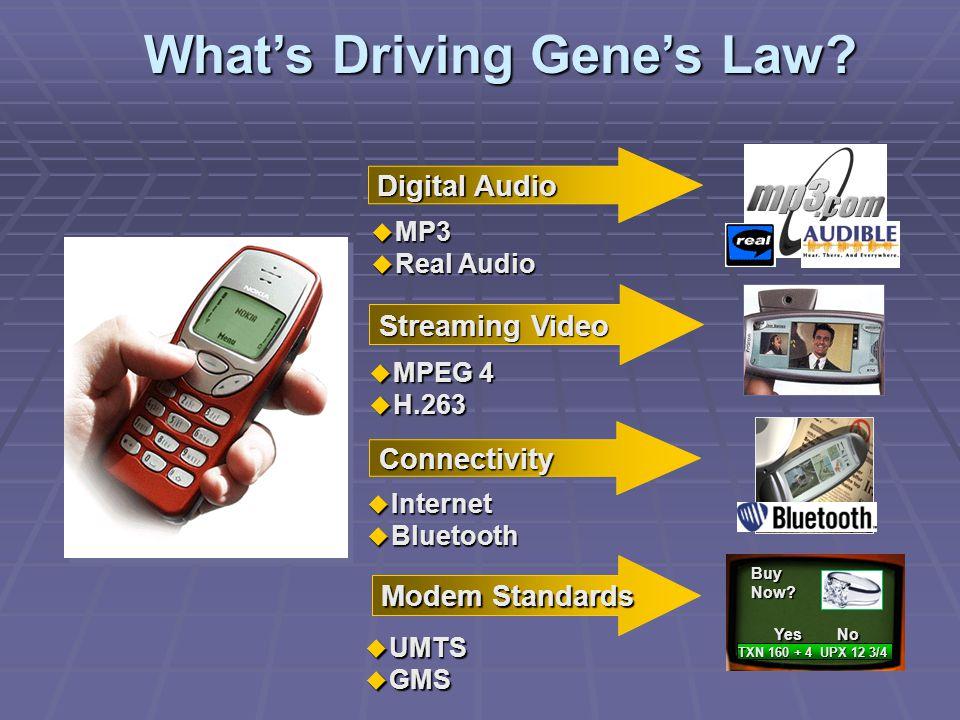 Digital Audio u MP3 u Real Audio Streaming Video u MPEG 4 u H.263 Connectivity u Internet u Bluetooth Modem Standards TXN 160 + 4 UPX 12 3/4 u UMTS u