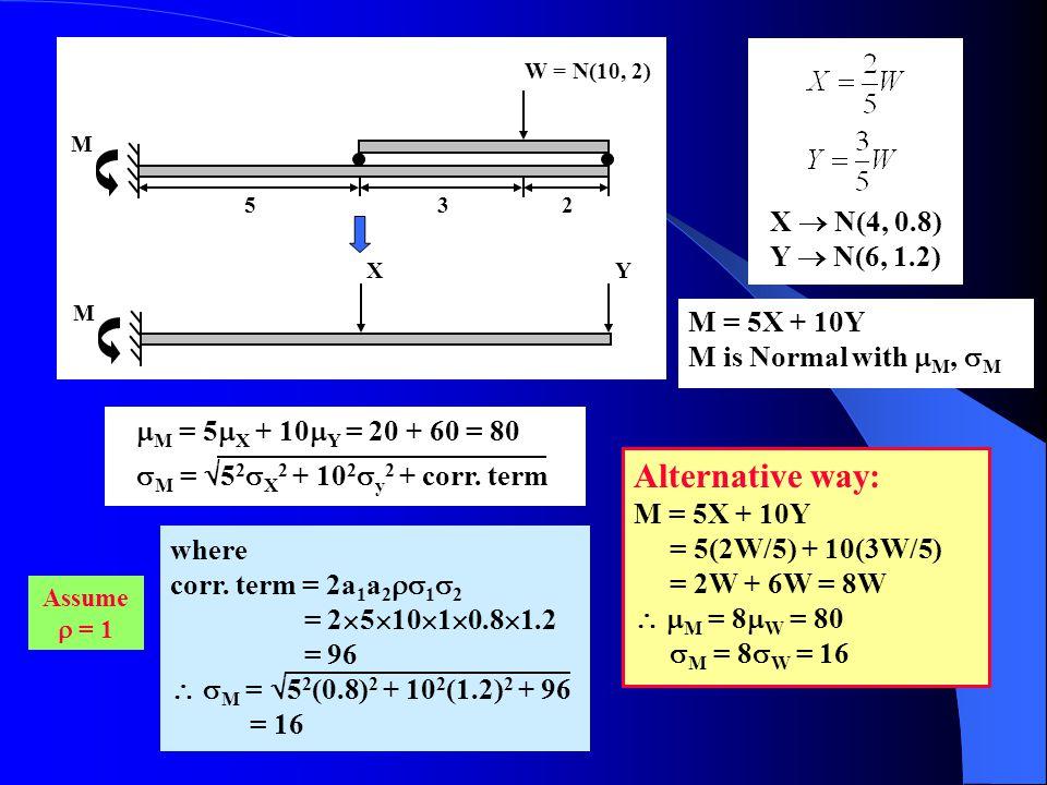 YX M W = N(10, 2) 523 M X  N(4, 0.8) Y  N(6, 1.2) M = 5X + 10Y M is Normal with  M,  M  M = 5  X + 10  Y = 20 + 60 = 80  M =  5 2  X 2 + 10 2  y 2 + corr.