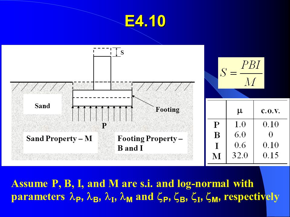 E4.10 Sand Footing P S Sand Property – MFooting Property – B and I Assume P, B, I, and M are s.i.