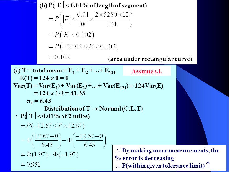 (c) T = total mean = E 1 + E 2 +…+ E 124 E(T) = 124  0 = 0 Var(T) = Var(E 1 ) + Var(E 2 ) +…+ Var(E 124 ) = 124Var(E) = 124  1/3 = 41.33  T = 6.43 Distribution of T  Normal (C.L.T)  P(  T  < 0.01% of 2 miles) (b) P(  E  < 0.01% of length of segment) (area under rectangular curve) Assume s.i.