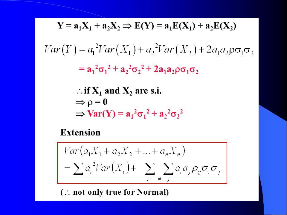 Y = a 1 X 1 + a 2 X 2  E(Y) = a 1 E(X 1 ) + a 2 E(X 2 ) = a 1 2  1 2 + a 2 2  2 2 + 2a 1 a 2  1  2  if X 1 and X 2 are s.i.   = 0  Var(Y) =