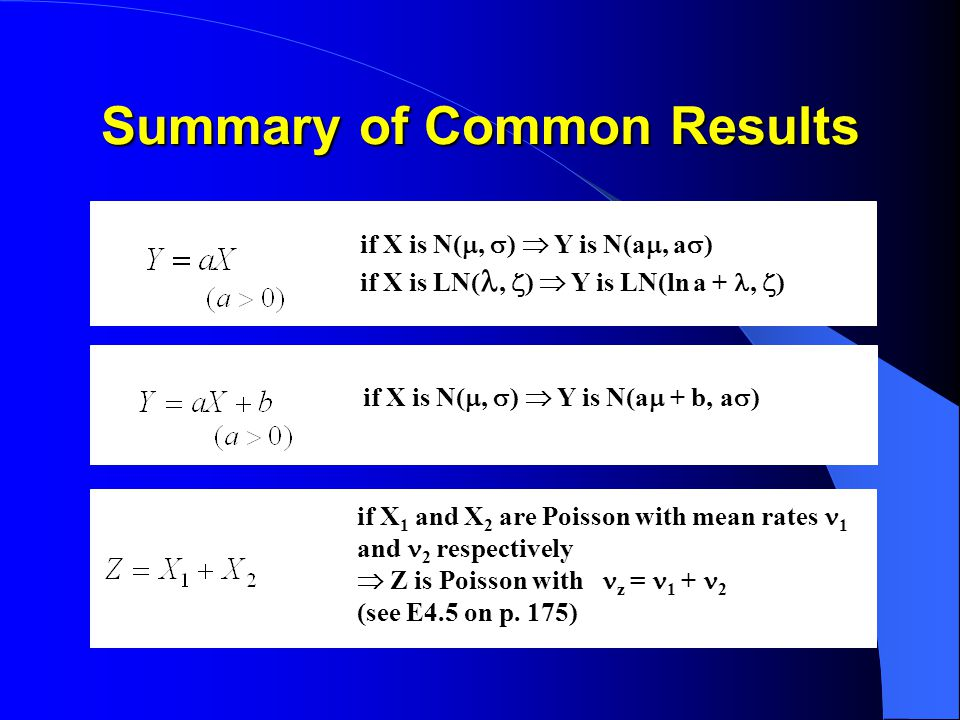 Summary of Common Results (Cont'd) if X 1 and X 2 are N(  ,   ) and N(  ,   ) respectively  Z is N(  z,  z ) where if X 1 and X 2 are s.i.