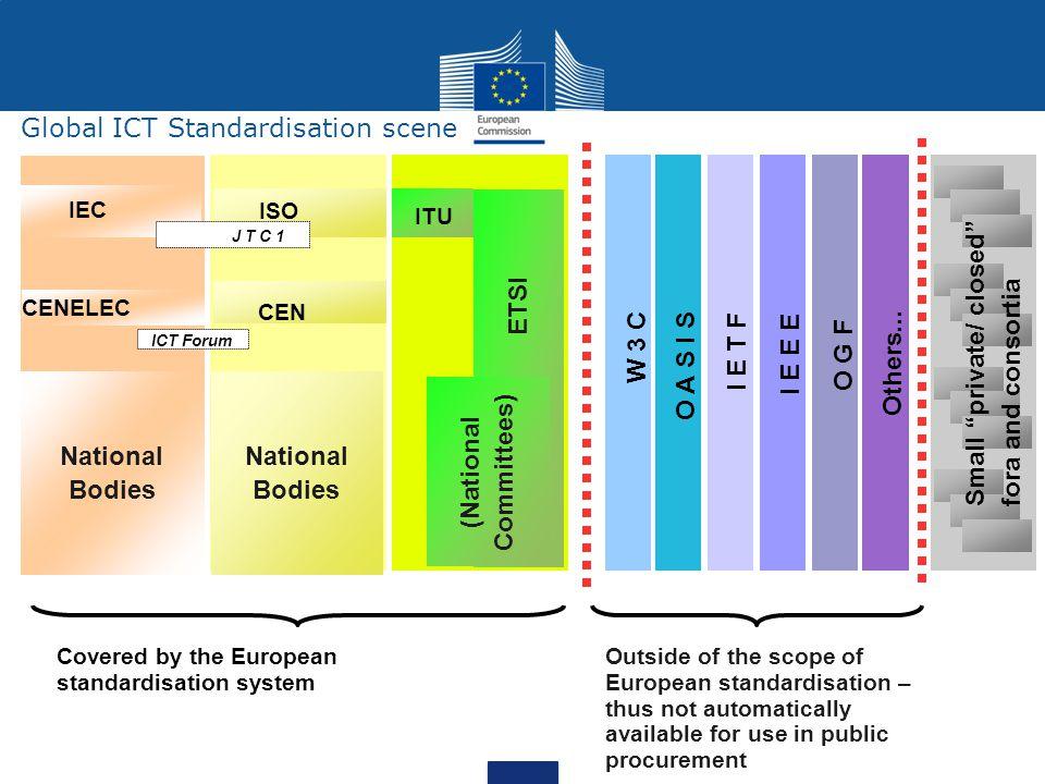 Global ICT Standardisation scene ISO CEN ISO CEN ETSI ITU IEC CENELEC ICT Forum J T C 1 W 3 C O A S I S I E T FO G F Others...