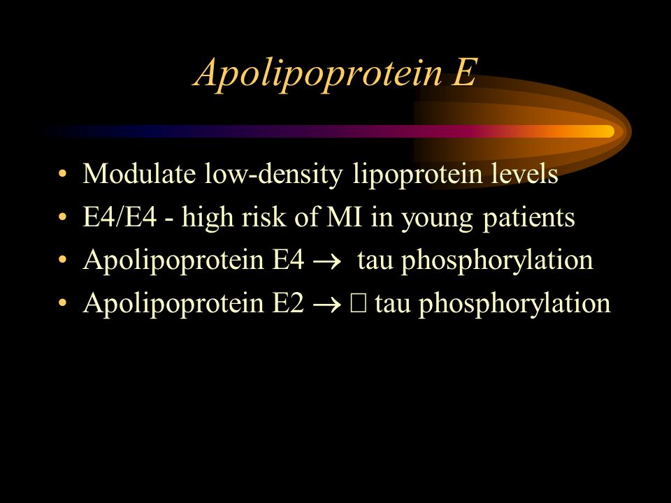 Apolipoprotein E Modulate low-density lipoprotein levels E4/E4 - high risk of MI in young patients Apolipoprotein E4   tau phosphorylation Apolipoprotein E2  tau phosphorylation