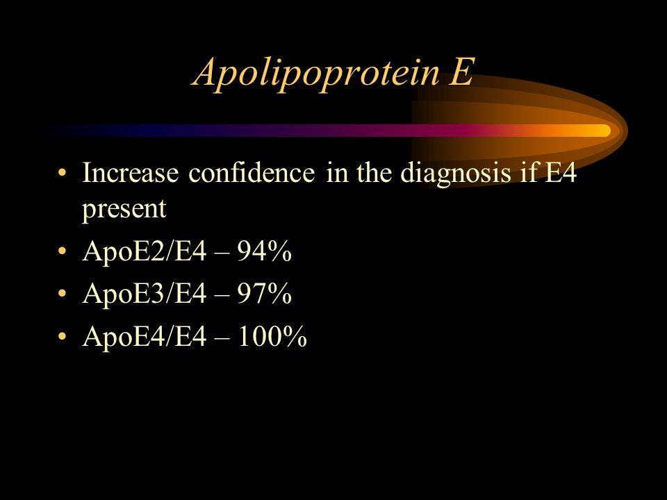 Apolipoprotein E Increase confidence in the diagnosis if E4 present ApoE2/E4 – 94% ApoE3/E4 – 97% ApoE4/E4 – 100%