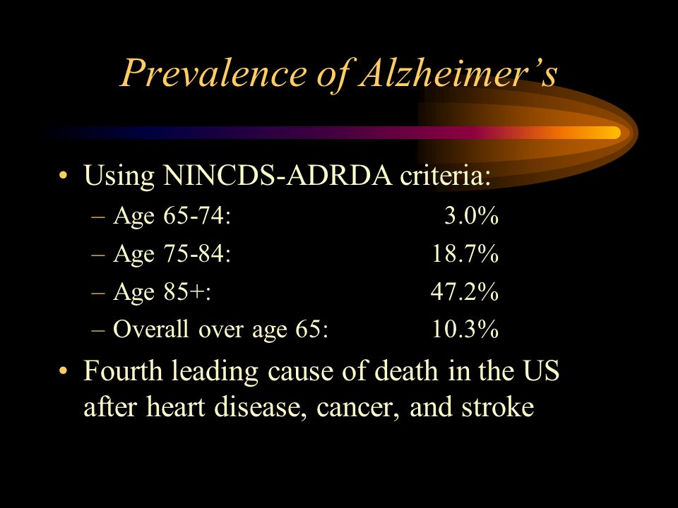Prevalence of Alzheimer's Using NINCDS-ADRDA criteria: –Age 65-74: 3.0% –Age 75-84:18.7% –Age 85+:47.2% –Overall over age 65:10.3% Fourth leading cause of death in the US after heart disease, cancer, and stroke