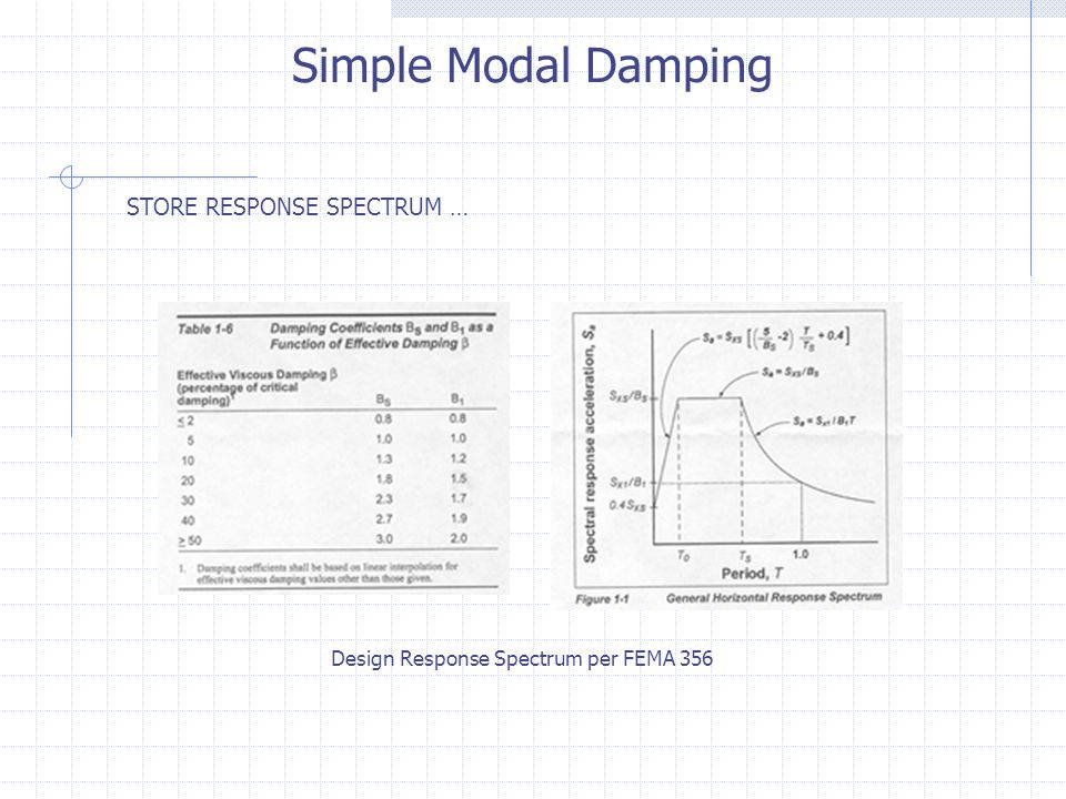 Rayleigh Proportional Damping