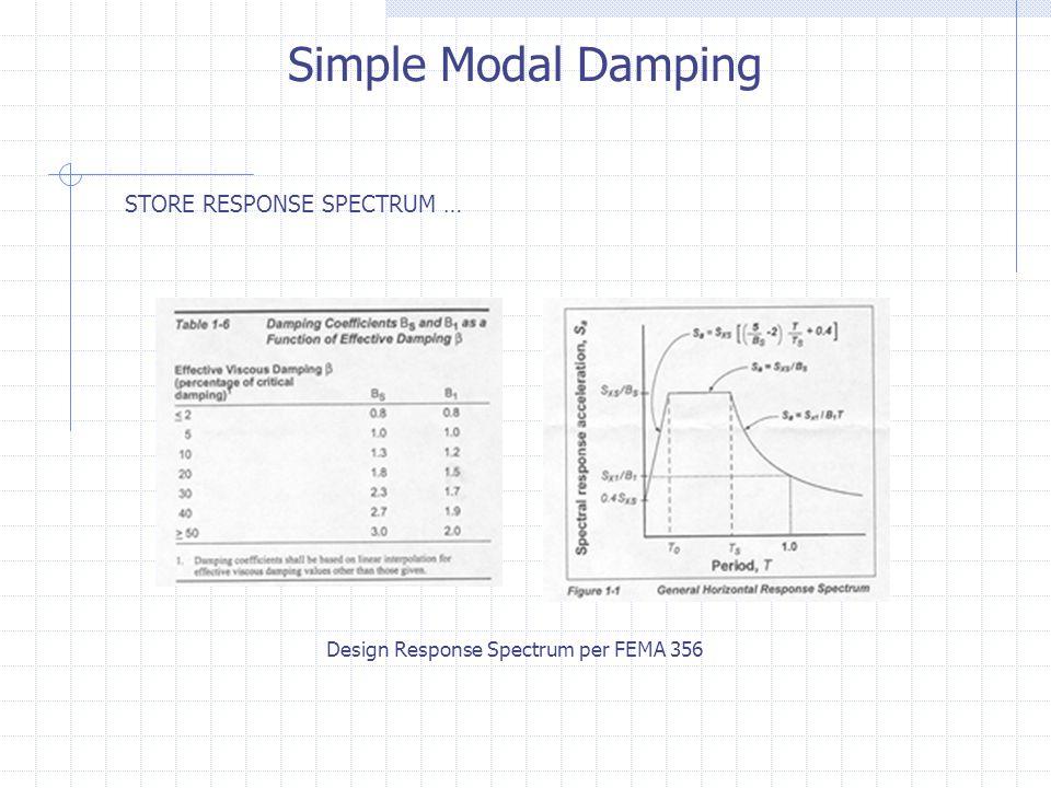 General Composite Modal Damping