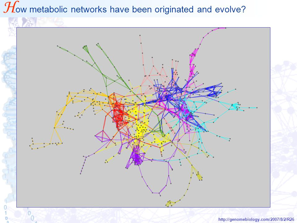 H ow metabolic networks have been originated and evolve? http://genomebiology.com/2007/8/2/R26