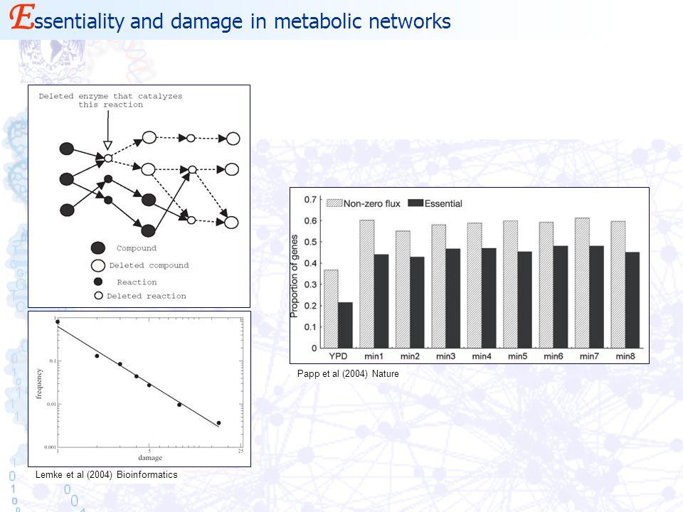 Papp et al (2004) Nature Lemke et al (2004) Bioinformatics E ssentiality and damage in metabolic networks