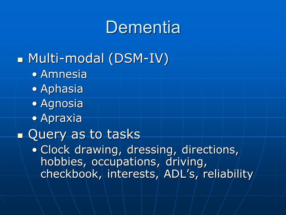 Dementia Multi-modal (DSM-IV) Multi-modal (DSM-IV) AmnesiaAmnesia AphasiaAphasia AgnosiaAgnosia ApraxiaApraxia Query as to tasks Query as to tasks Clock drawing, dressing, directions, hobbies, occupations, driving, checkbook, interests, ADL's, reliabilityClock drawing, dressing, directions, hobbies, occupations, driving, checkbook, interests, ADL's, reliability