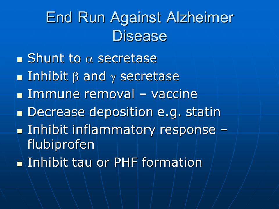 End Run Against Alzheimer Disease Shunt to  secretase Shunt to  secretase Inhibit  and  secretase Inhibit  and  secretase Immune removal – vaccine Immune removal – vaccine Decrease deposition e.g.