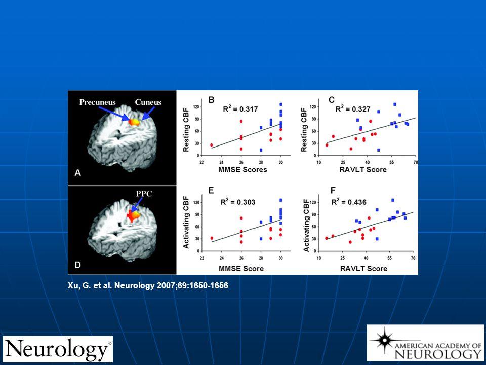 Xu, G. et al. Neurology 2007;69:1650-1656