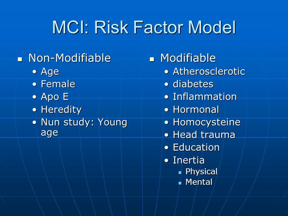 MCI: Risk Factor Model Non-Modifiable Non-Modifiable AgeAge FemaleFemale Apo EApo E HeredityHeredity Nun study: Young ageNun study: Young age Modifiable Modifiable Atherosclerotic diabetes Inflammation Hormonal Homocysteine Head trauma Education Inertia Physical Mental