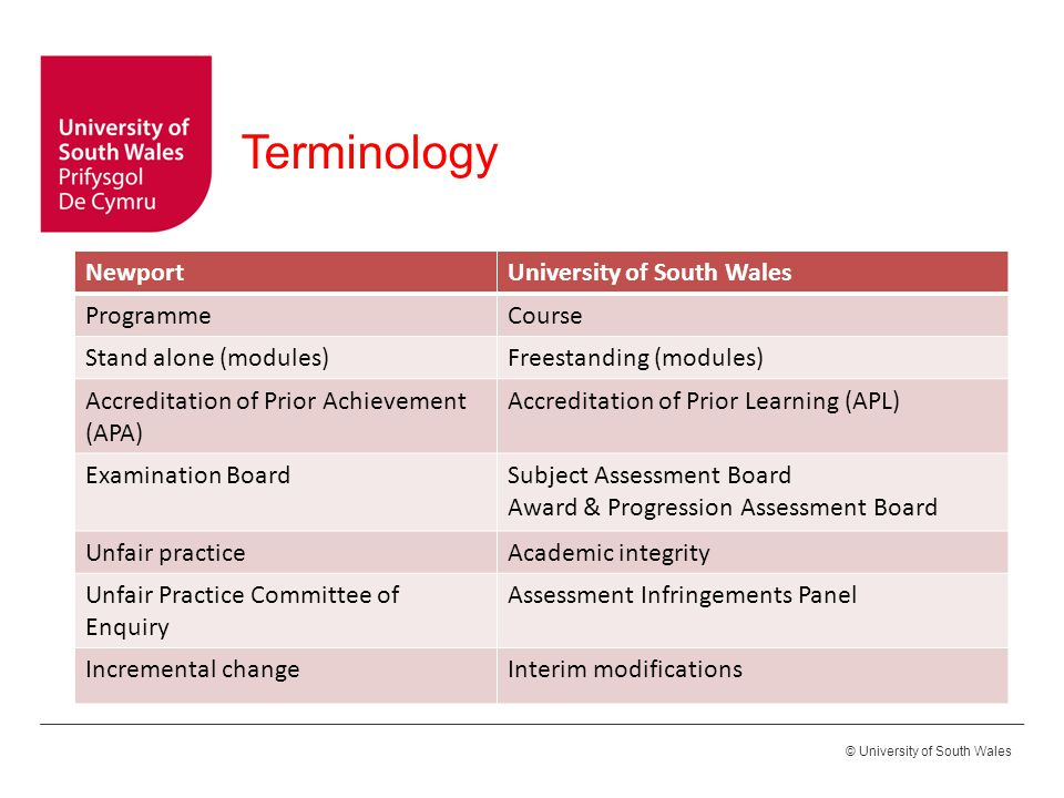 © University of South Wales At Master's level distinction and merit can be awarded For distinction – an average of B12 or above in taught element (Part 1) and A14 or above in dissertation For merit - an average of B12 or above in the taught element (Part 1) and B12 or above in dissertation Examination Boards – Classification Cont (C3)