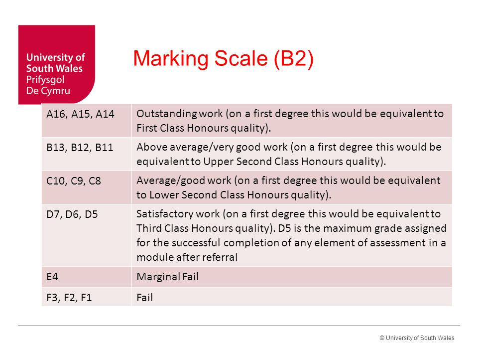 © University of South Wales It is is a Regulatory requirement that the marking scale is used and not percentages, except for professional programmes, such as ACCA Late submission penalties are applied; 3 grade scale points are dropped if the assessment is submitted within one week of the deadline, 6 points are dropped if within two weeks late.