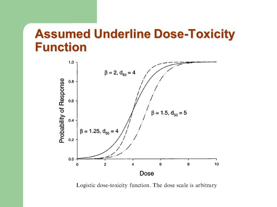 Assumed Underline Dose-Toxicity Function