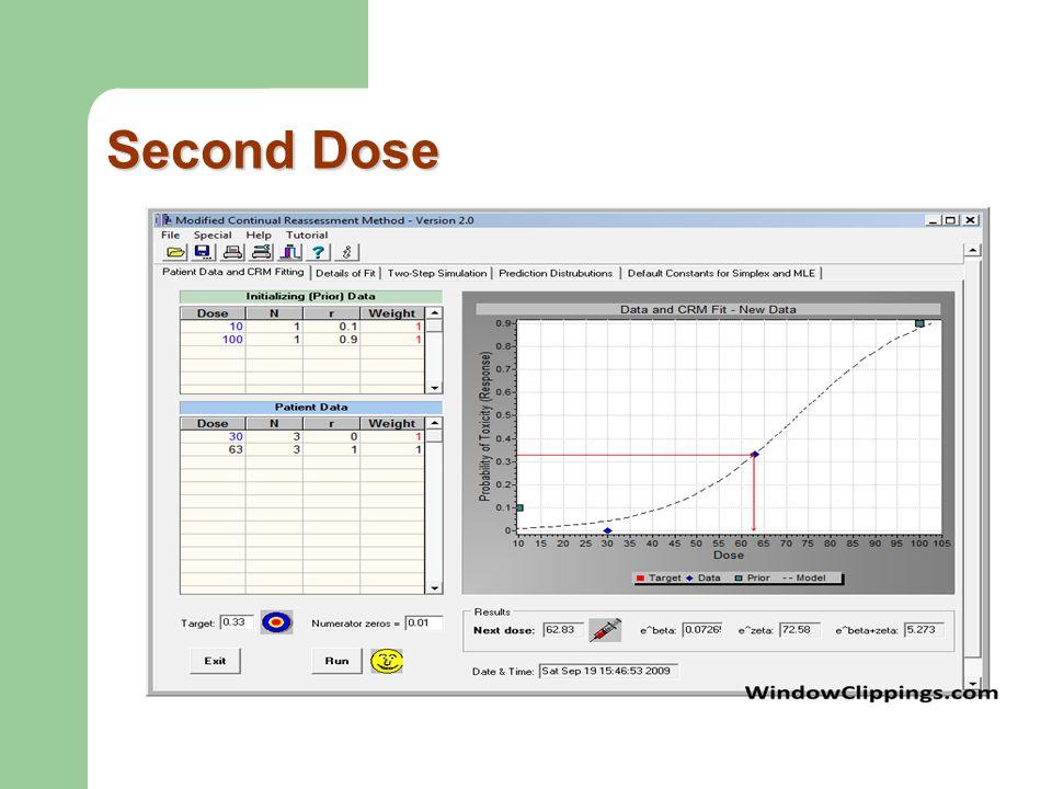 Second Dose