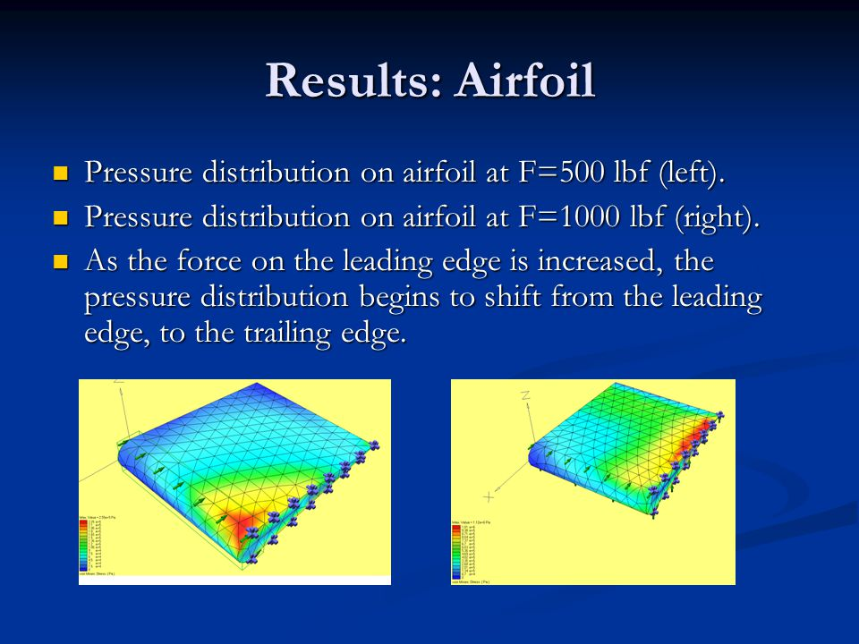 Results: Airfoil Pressure distribution on airfoil at F=500 lbf (left). Pressure distribution on airfoil at F=500 lbf (left). Pressure distribution on