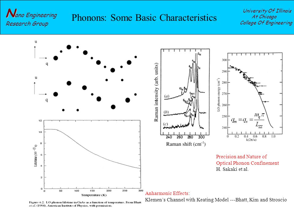 N N ano Engineering Research Group University Of Illinois At Chicago College Of Engineering Phonons: Some Basic Characteristics Precision and Nature of Optical Phonon Confinement H.