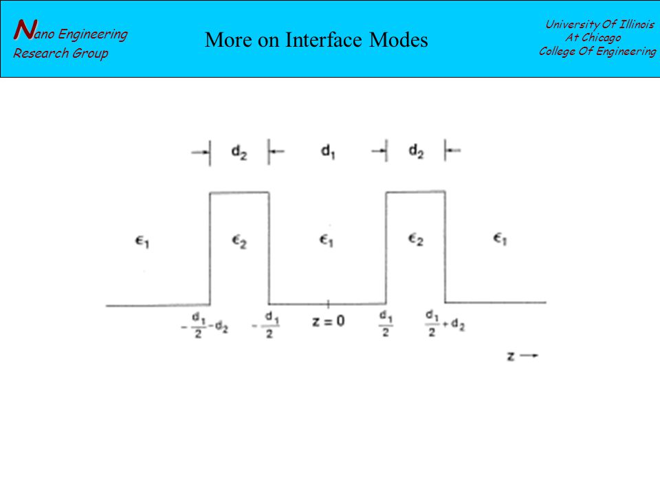 N N ano Engineering Research Group University Of Illinois At Chicago College Of Engineering More on Interface Modes