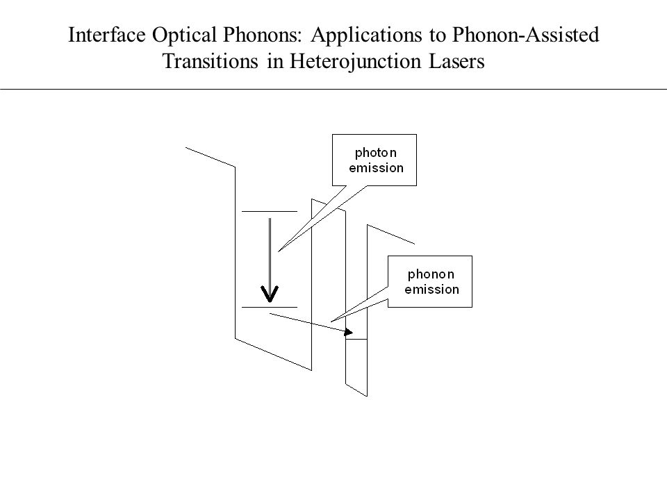 Interface Optical Phonons: Applications to Phonon-Assisted Transitions in Heterojunction Lasers