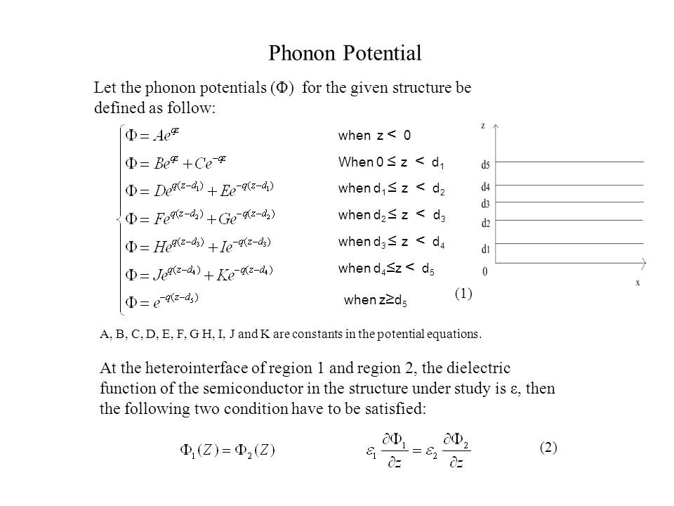 Phonon Potential Let the phonon potentials (Φ) for the given structure be defined as follow: when z < 0 At the heterointerface of region 1 and region 2, the dielectric function of the semiconductor in the structure under study is ε, then the following two condition have to be satisfied: A, B, C, D, E, F, G H, I, J and K are constants in the potential equations.