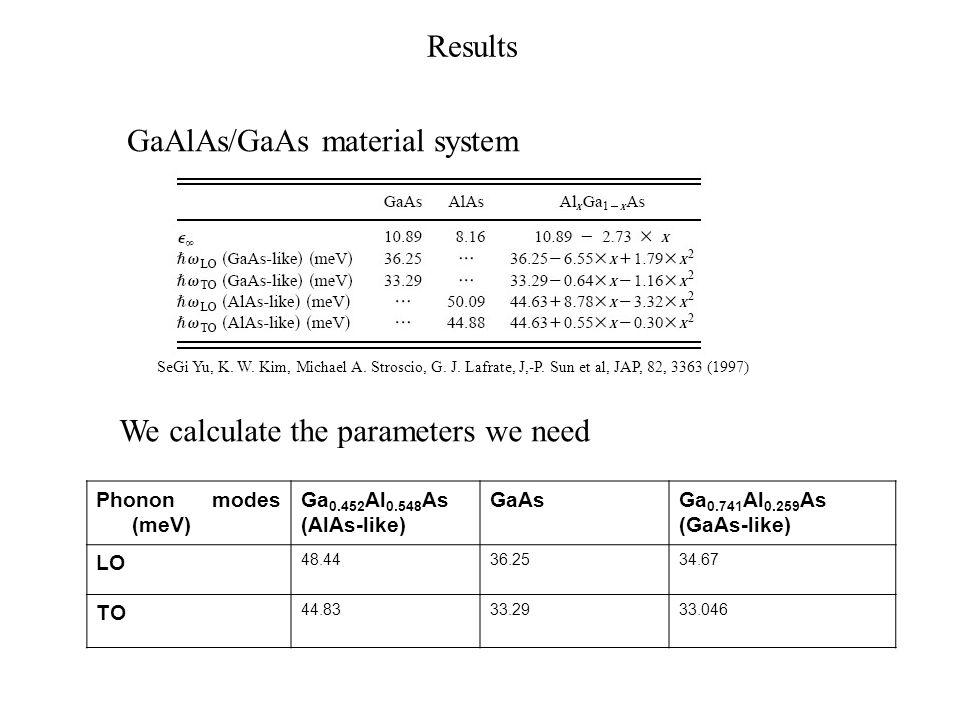 We calculate the parameters we need Results Phonon modes (meV) Ga 0.452 Al 0.548 As (AlAs-like) GaAsGa 0.741 Al 0.259 As (GaAs-like) LO 48.4436.2534.67 TO 44.8333.2933.046 SeGi Yu, K.