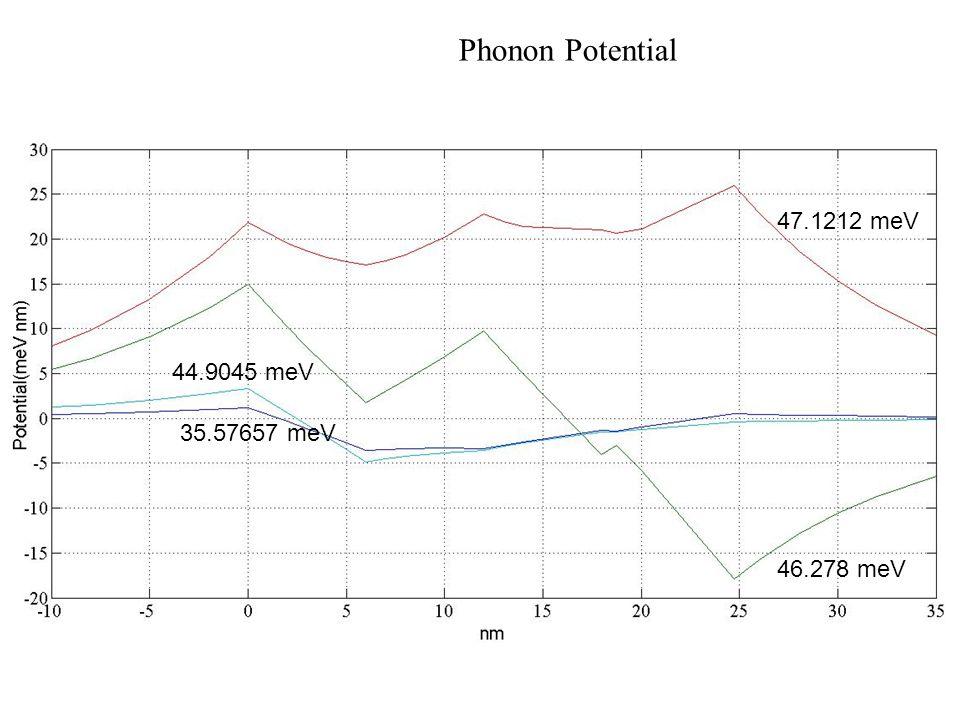 Phonon Potential 44.9045 meV 47.1212 meV 46.278 meV 35.57657 meV