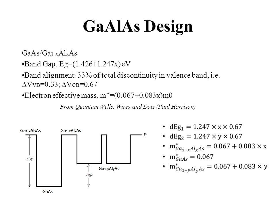 GaAlAs Design GaAs/Ga 1-x Al x As Band Gap, Eg=(1.426+1.247x) eV Band alignment: 33% of total discontinuity in valence band, i.e.