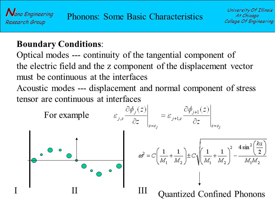 N N ano Engineering Research Group University Of Illinois At Chicago College Of Engineering Phonons: Some Basic Characteristics Boundary Conditions: Optical modes --- continuity of the tangential component of the electric field and the z component of the displacement vector must be continuous at the interfaces Acoustic modes --- displacement and normal component of stress tensor are continuous at interfaces For example IIIIII Quantized Confined Phonons