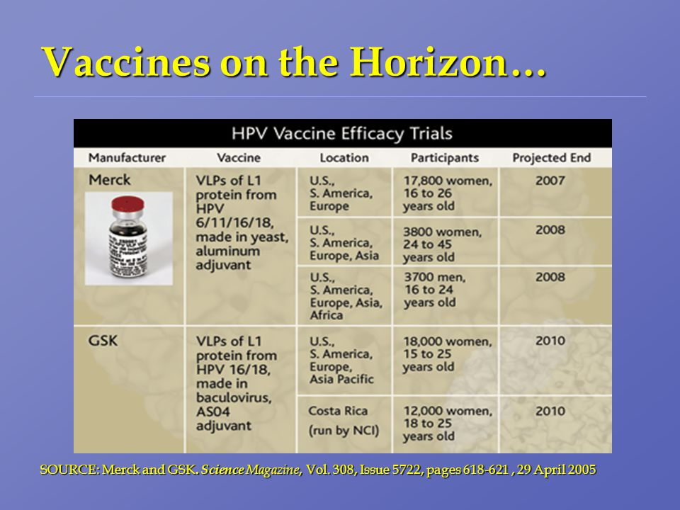 Vaccines on the Horizon… SOURCE: Merck and GSK. Science Magazine, Vol.