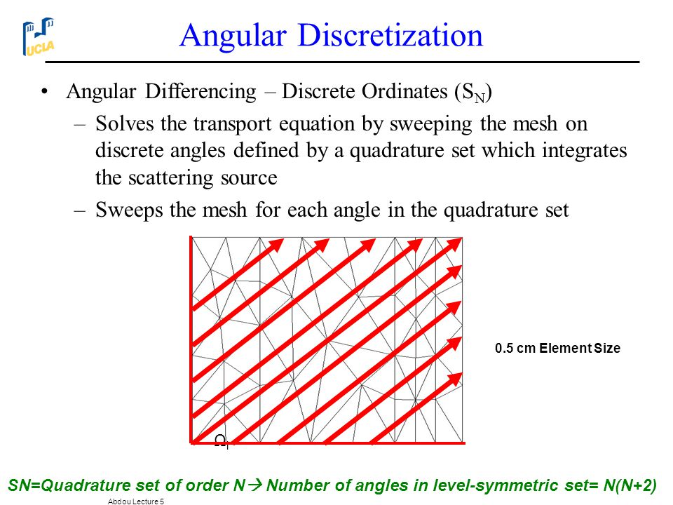 Abdou Lecture 5 Scattering cross section is represented by expansion in Legendre Polynomials The angular flux appearing in the scattering source is expanded in Spherical Harmonics The degree of the expansion of the resulting scattering source is referred to as the P N expansion order Scattering Source Expansion Flux moments Spherical Harmonics P N =Harmonics expansion approximation  number of moments=(N+1) 2