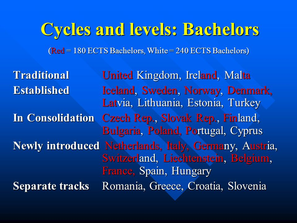 Cycles and levels: Bachelors Cycles and levels: Bachelors (Red = 180 ECTS Bachelors, White = 240 ECTS Bachelors) TraditionalUnited Kingdom, Ireland, M