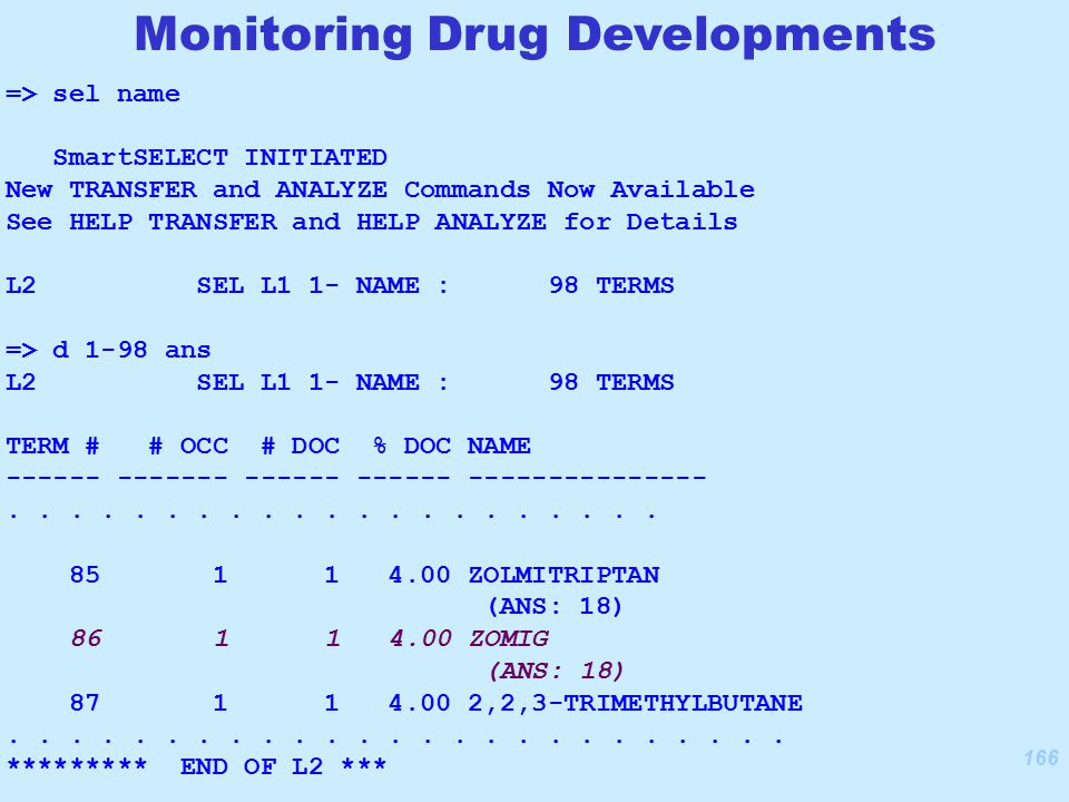 166 Monitoring Drug Developments => sel name SmartSELECT INITIATED New TRANSFER and ANALYZE Commands Now Available See HELP TRANSFER and HELP ANALYZE for Details L2 SEL L1 1- NAME : 98 TERMS => d 1-98 ans L2 SEL L1 1- NAME : 98 TERMS TERM # # OCC # DOC % DOC NAME ------ ------- ------ ------ ---------------.....................