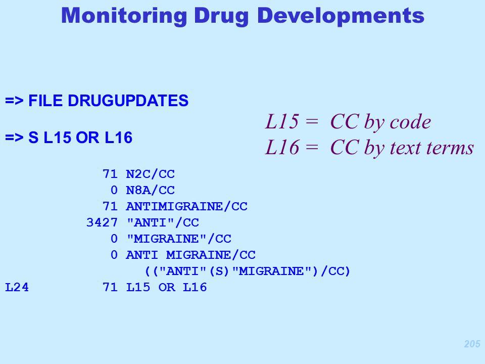 205 => FILE DRUGUPDATES => S L15 OR L16 71 N2C/CC 0 N8A/CC 71 ANTIMIGRAINE/CC 3427 ANTI /CC 0 MIGRAINE /CC 0 ANTI MIGRAINE/CC (( ANTI (S) MIGRAINE )/CC) L24 71 L15 OR L16 L15 = CC by code L16 = CC by text terms Monitoring Drug Developments