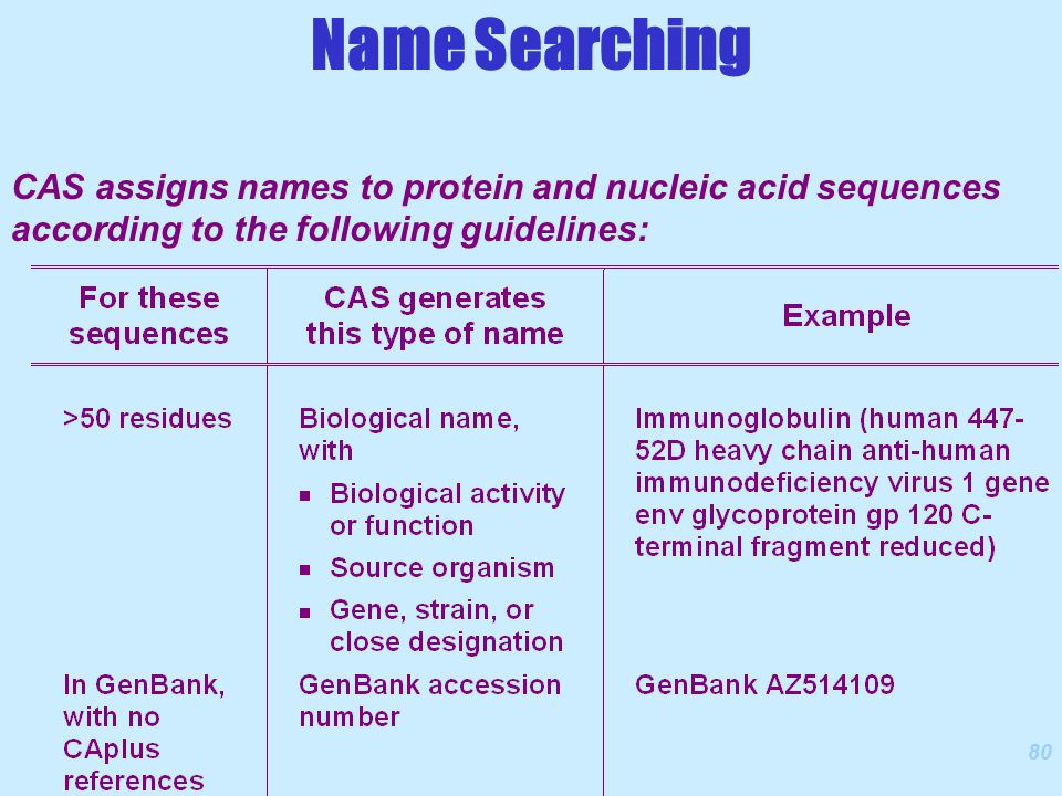 80 CAS assigns names to protein and nucleic acid sequences according to the following guidelines: Name Searching