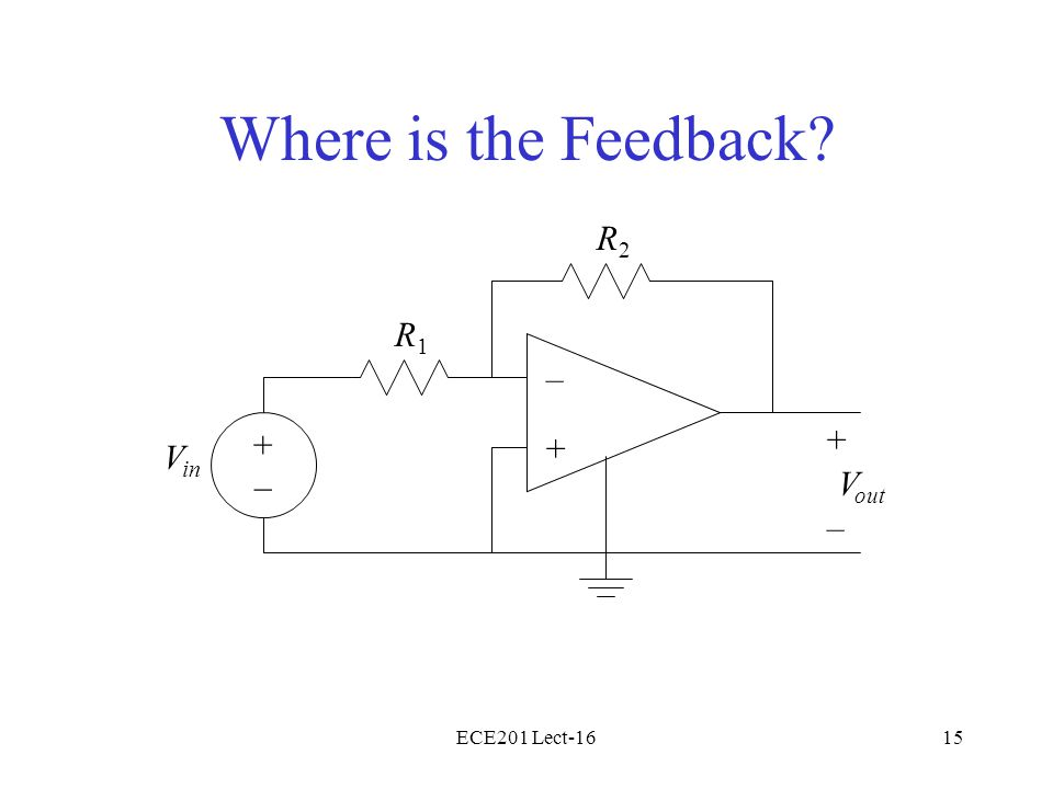 ECE201 Lect-1615 Where is the Feedback? – + V in + – V out R1R1 R2R2 +–+–