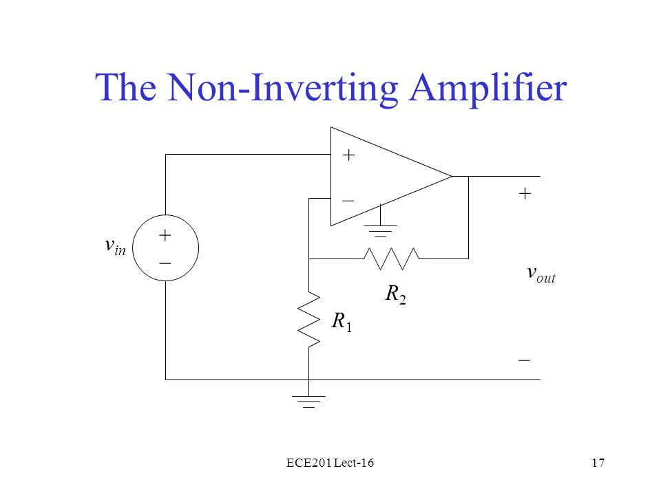 ECE201 Lect-1617 The Non-Inverting Amplifier + – v in + – v out R1R1 R2R2 +–+–