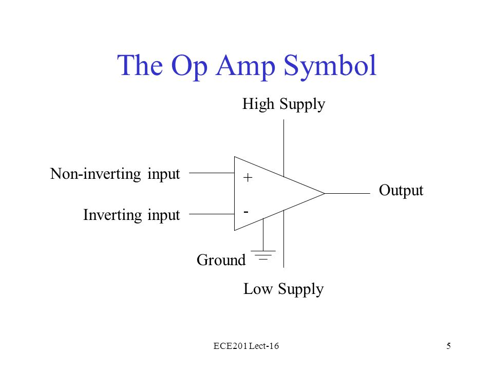 ECE201 Lect-165 The Op Amp Symbol + - Non-inverting input Inverting input Ground High Supply Low Supply Output