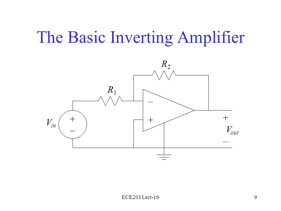 ECE201 Lect-169 The Basic Inverting Amplifier – + V in + – V out R1R1 R2R2 +–+–