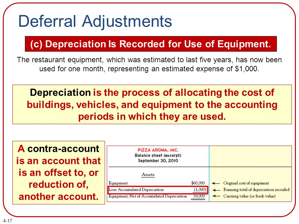 Deferral Adjustments (c) Depreciation Is Recorded for Use of Equipment.