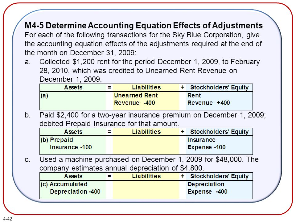M4-5 Determine Accounting Equation Effects of Adjustments For each of the following transactions for the Sky Blue Corporation, give the accounting equation effects of the adjustments required at the end of the month on December 31, 2009: a.Collected $1,200 rent for the period December 1, 2009, to February 28, 2010, which was credited to Unearned Rent Revenue on December 1, 2009.