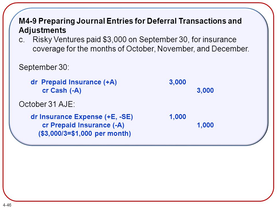 M4-9 Preparing Journal Entries for Deferral Transactions and Adjustments c.Risky Ventures paid $3,000 on September 30, for insurance coverage for the months of October, November, and December.