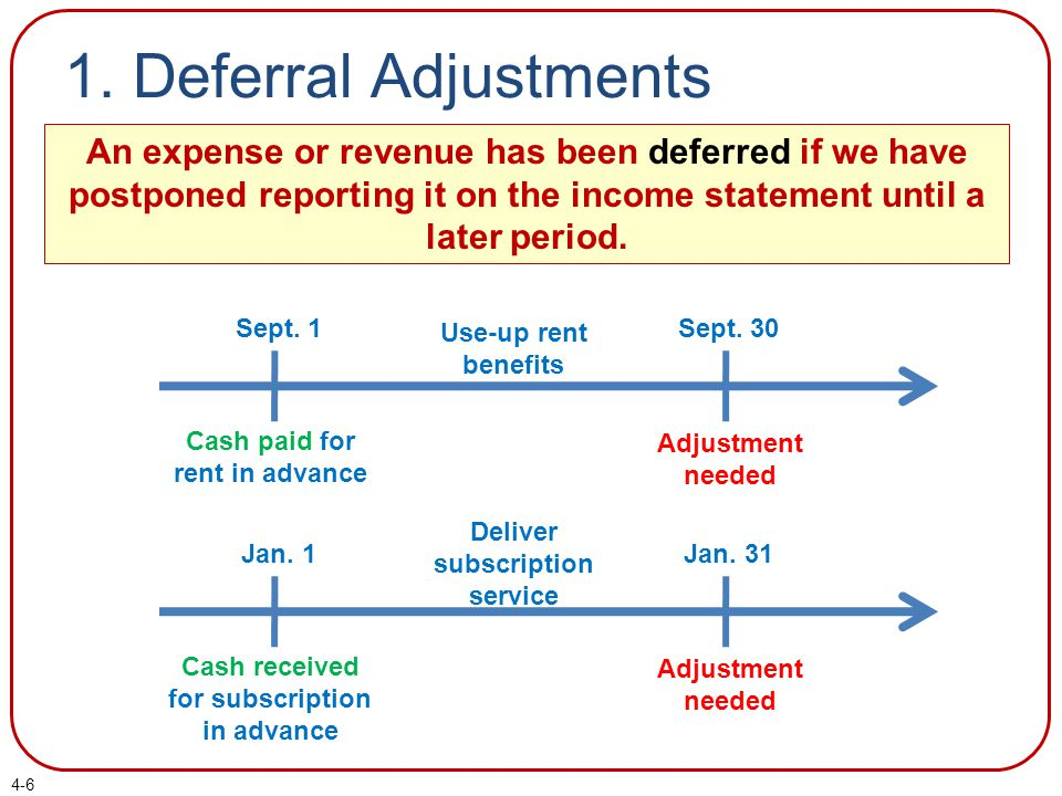1. Deferral Adjustments An expense or revenue has been deferred if we have postponed reporting it on the income statement until a later period. Sept.