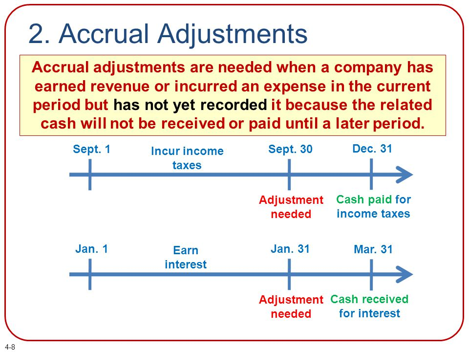 2. Accrual Adjustments Accrual adjustments are needed when a company has earned revenue or incurred an expense in the current period but has not yet r