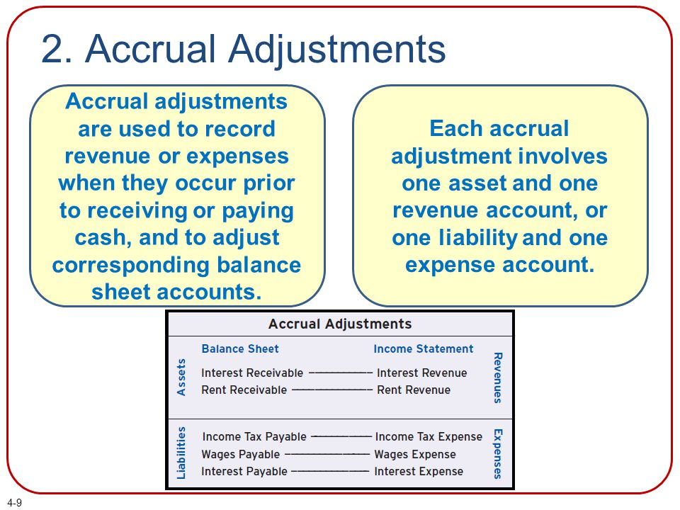 2. Accrual Adjustments Accrual adjustments are used to record revenue or expenses when they occur prior to receiving or paying cash, and to adjust cor